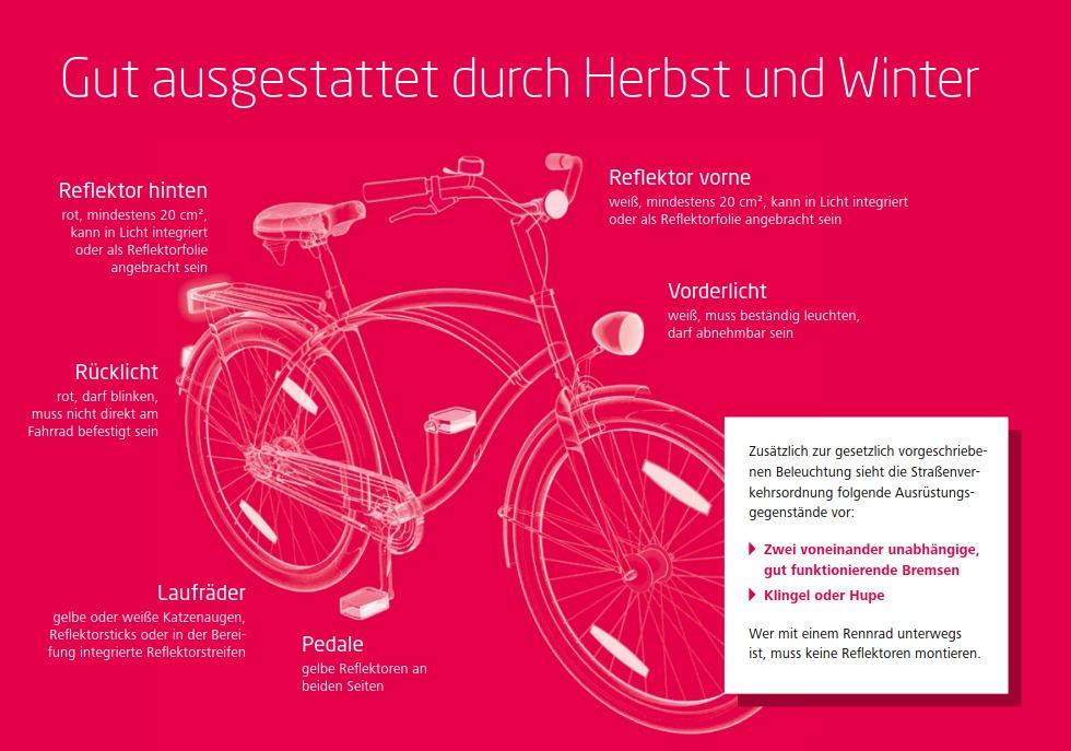 Grafik eines Fahrrads mit Kennzeichnung der in der StVO verankerten Regekn zur Ausstattung eines Fahrrads